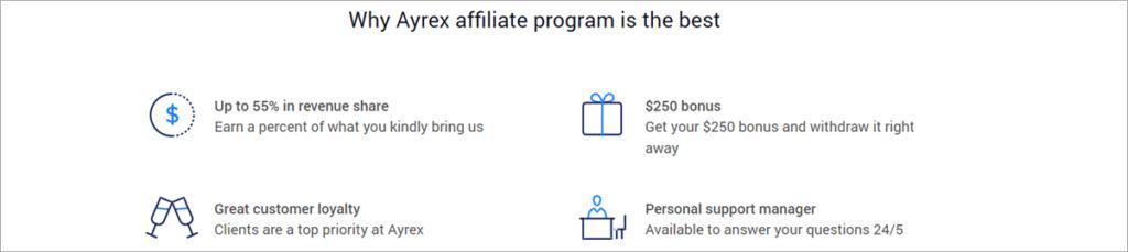 Ayrex Affiliate Program