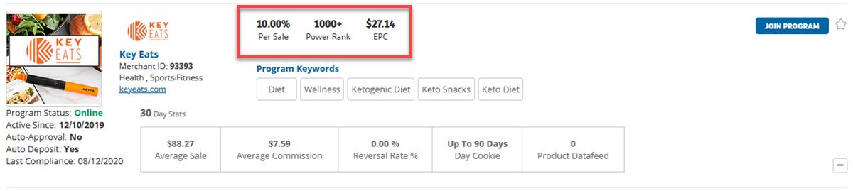 keto diet affiliate programs