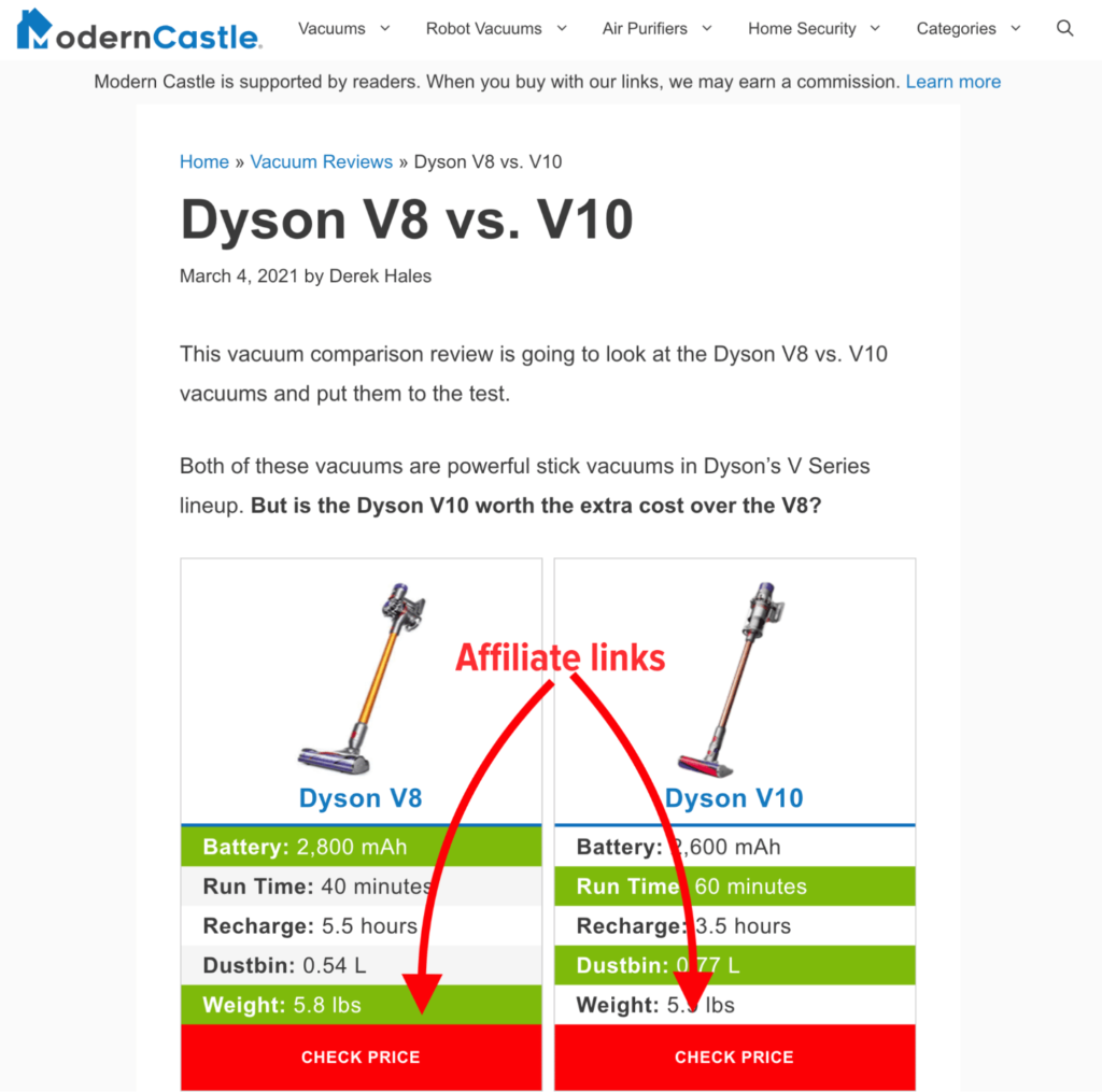 Moderncastle Content With Affiliate Links