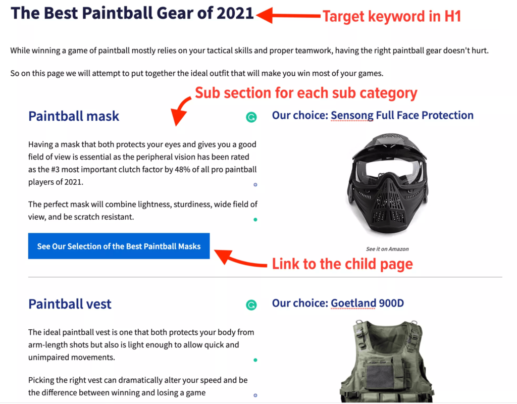 Paintball Site Hub Page