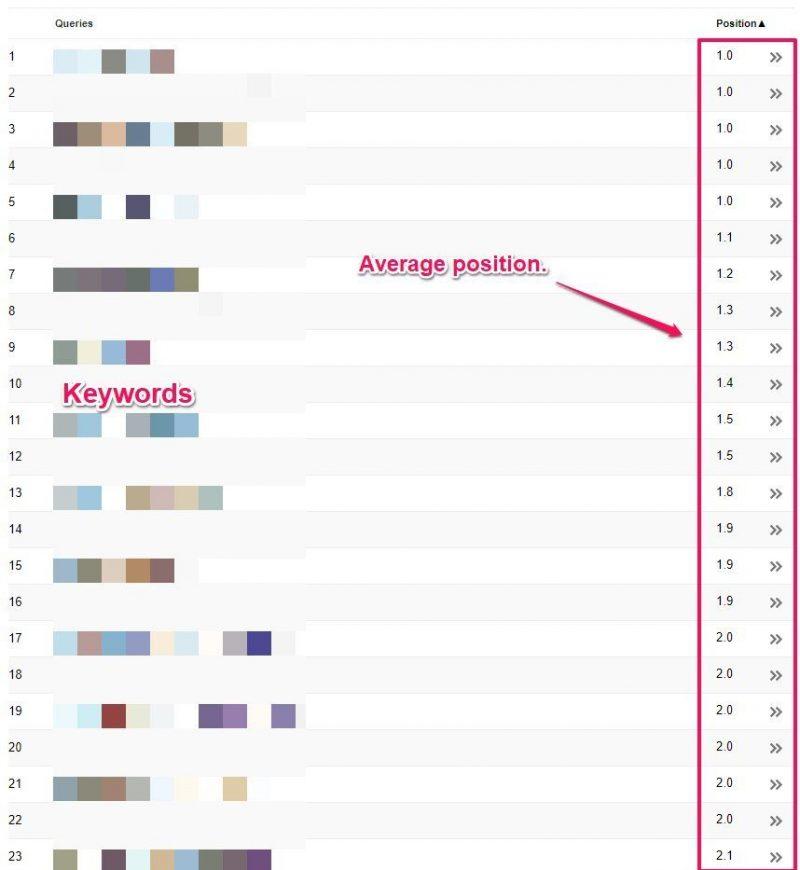 Google Webmaster Tools Keyword Average Position