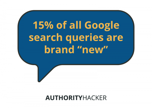 Brand New Queries In Google
