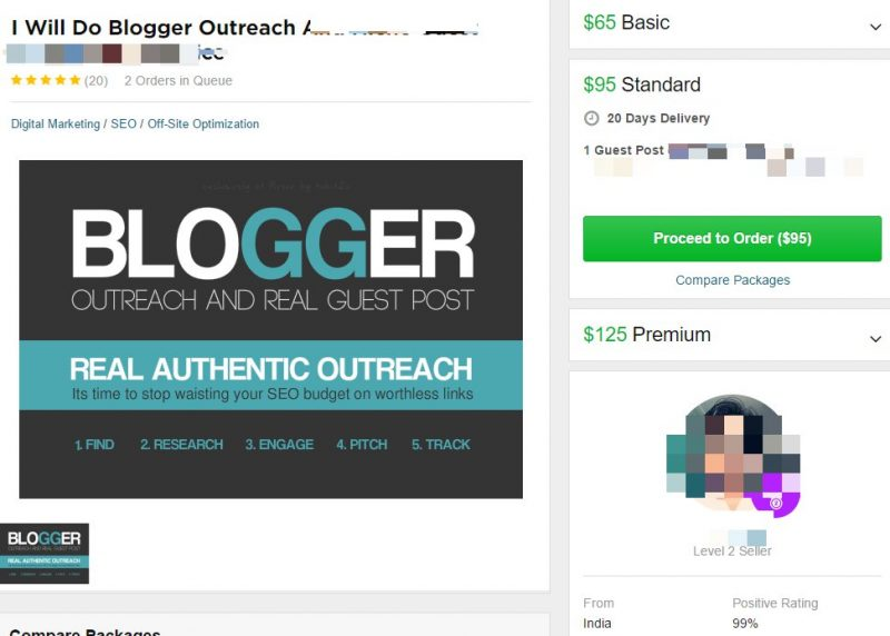 Fiverr Blogger Outreach Guest Post Gig