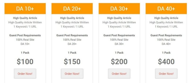 the HOTH guest posting pricing
