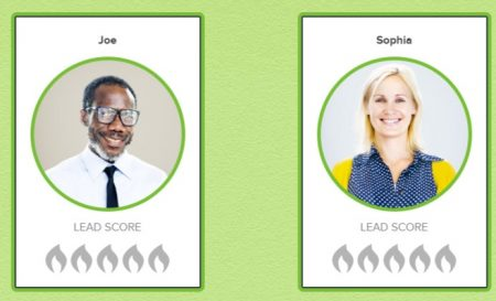 Infusionsoft Lead Scores