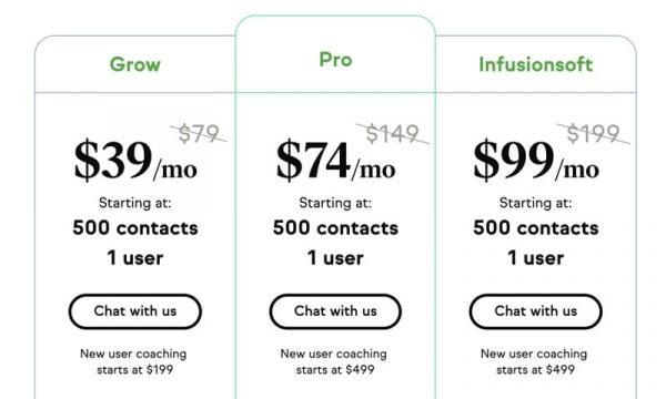 Infusionsoft User Coaching Pricing