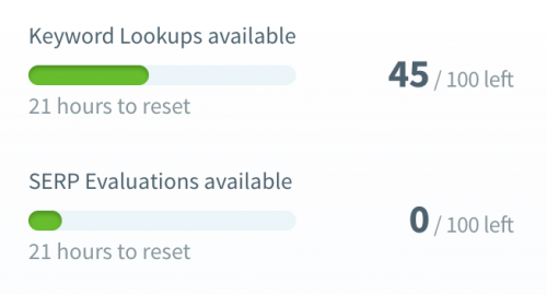 Request Limitations daily metrics