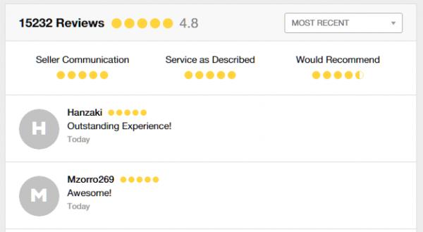 fiverr ratings
