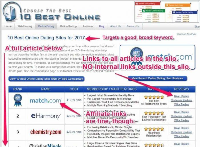 10bestonline.com
